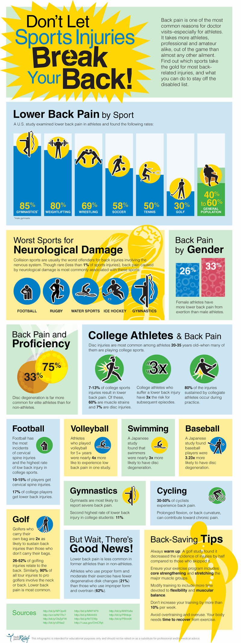 Causes of Sports Inj